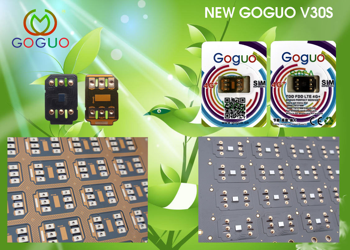 GOGUO Unlock iPhone card